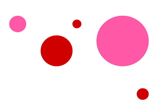 top-right-particles